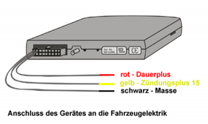 TravelControl personal Rückseite mit Anschussplan der elektrischen Anschlüsse auf der Seite TravelControl Einbau